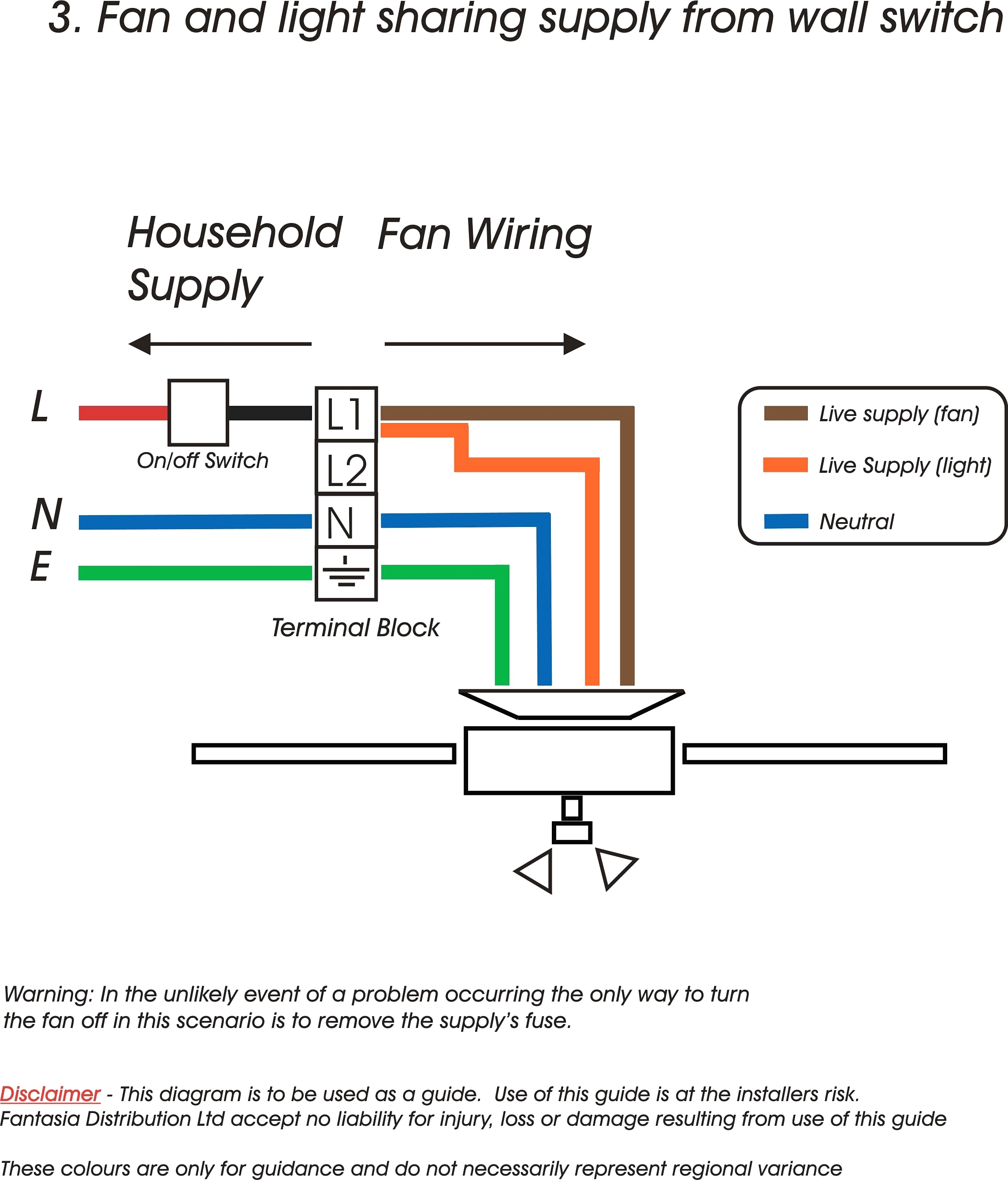 4 wire ceiling fan switch wiring diagram Collection-4 Wire Ceiling Fan Switch Wiring Diagram Throughout Carlplant Best 20-h