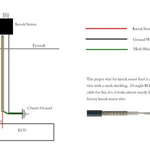 4 Wire Oxygen Sensor Wiring Diagram - Subaru Wiring Diagram Lovely Beautiful Three Wire O2 Sensor Wiring Inspiration 20b