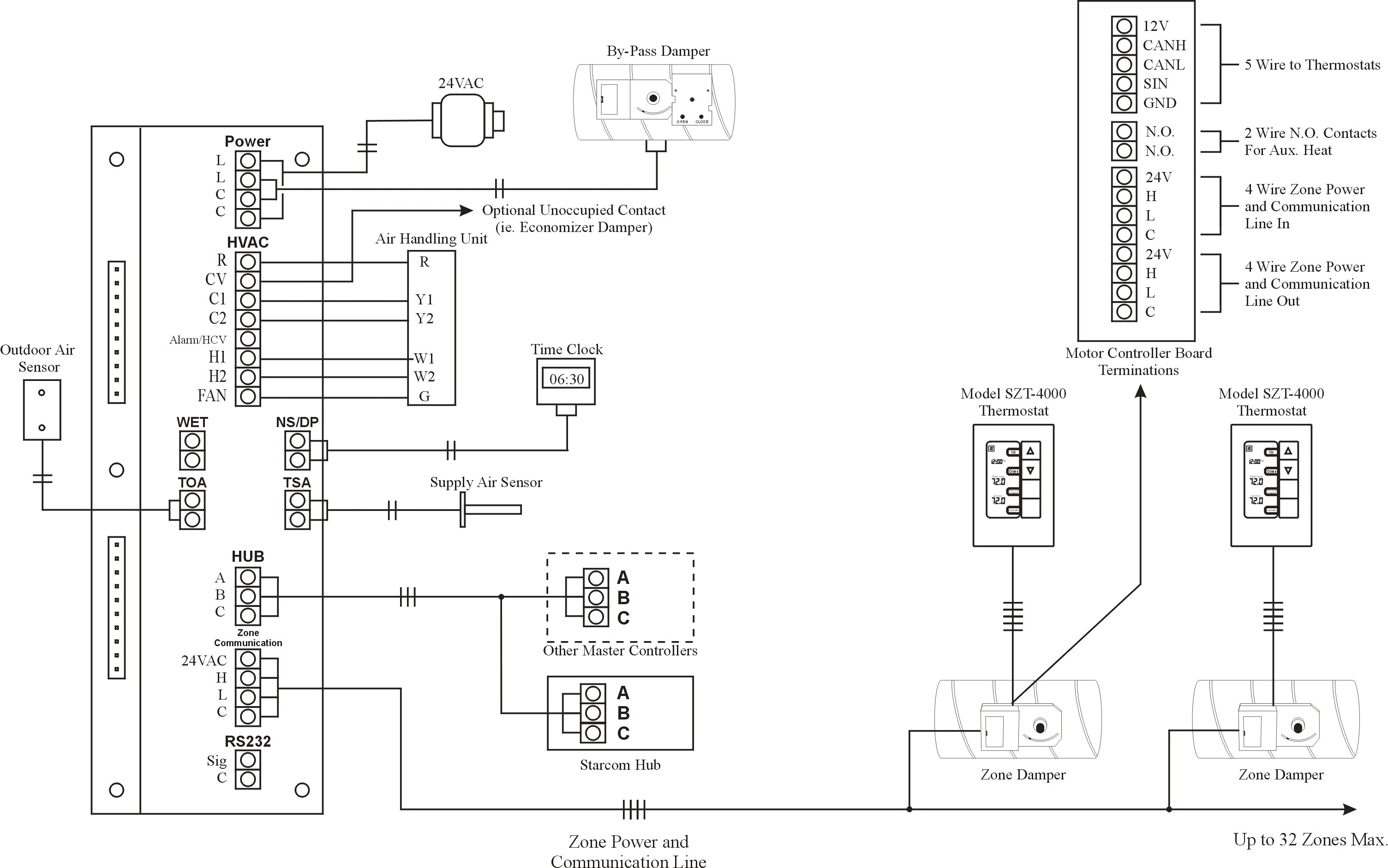 4 wire smoke detector wiring diagram