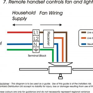 4 Wire Transmitter Wiring Diagram - Ceiling Fan Electrical Wiring Diagram to 4 Wire Switch In How A New Inside Electric 1 6i