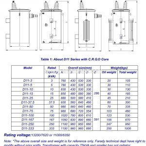 45 Kva Transformer Wiring Diagram - Kva Transformer Wiring Diagram Square Can We Land solarpro Magazine Single Phase Transformer Wiring Diagram 12k