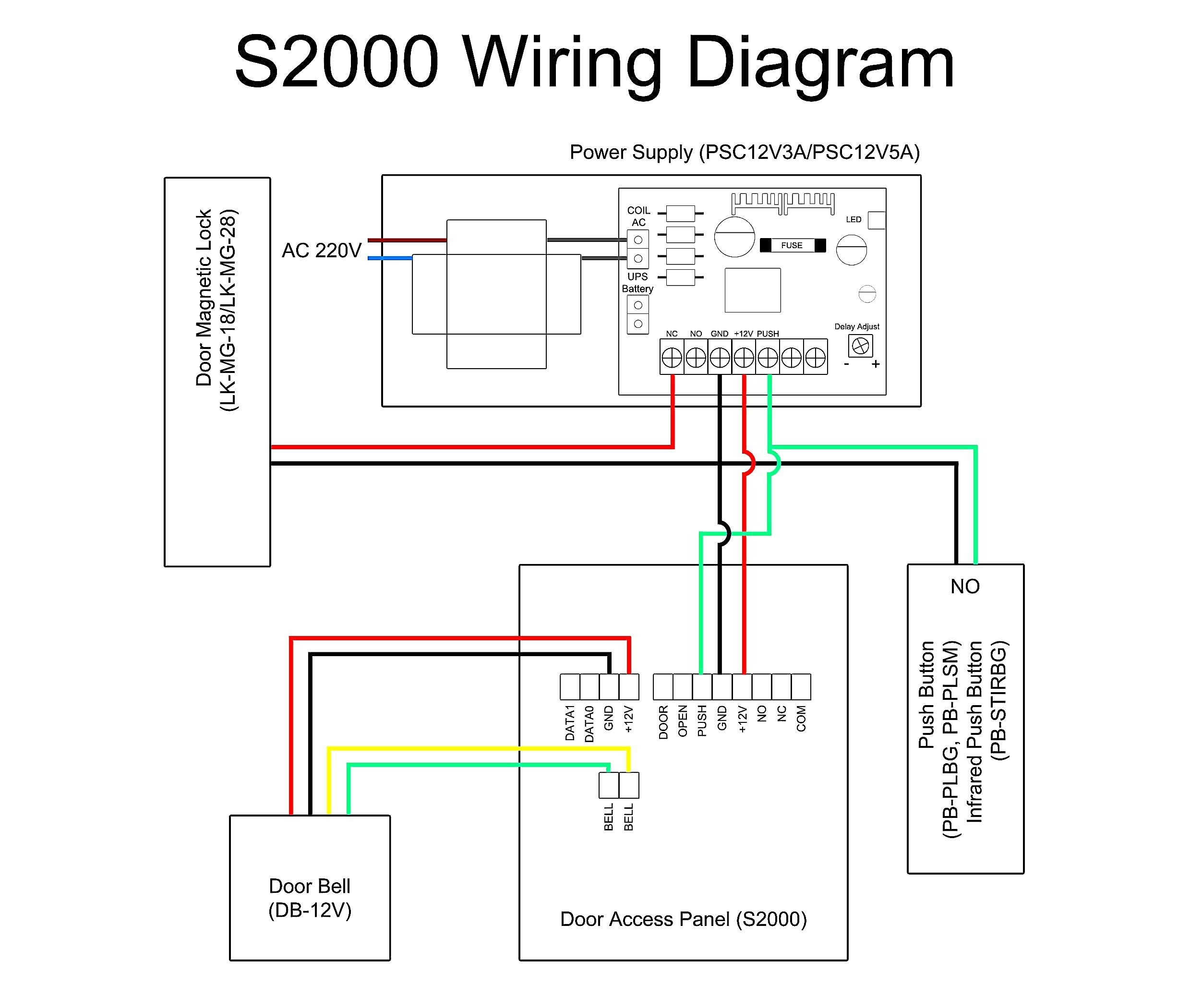 47546 security tv camera wiring schematic Download-Weatherproof Security Camera Wiring Diagram Download Fresh Security Camera Wire Color Diagram Wiring Iteris 1-s
