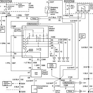 5.7 Vortec Wiring Harness Diagram - 5 7 Vortec Wiring Harness Diagram Elegant Charming 1999 Tahoe Radio Wiring Diagram Ideas Electrical 11s