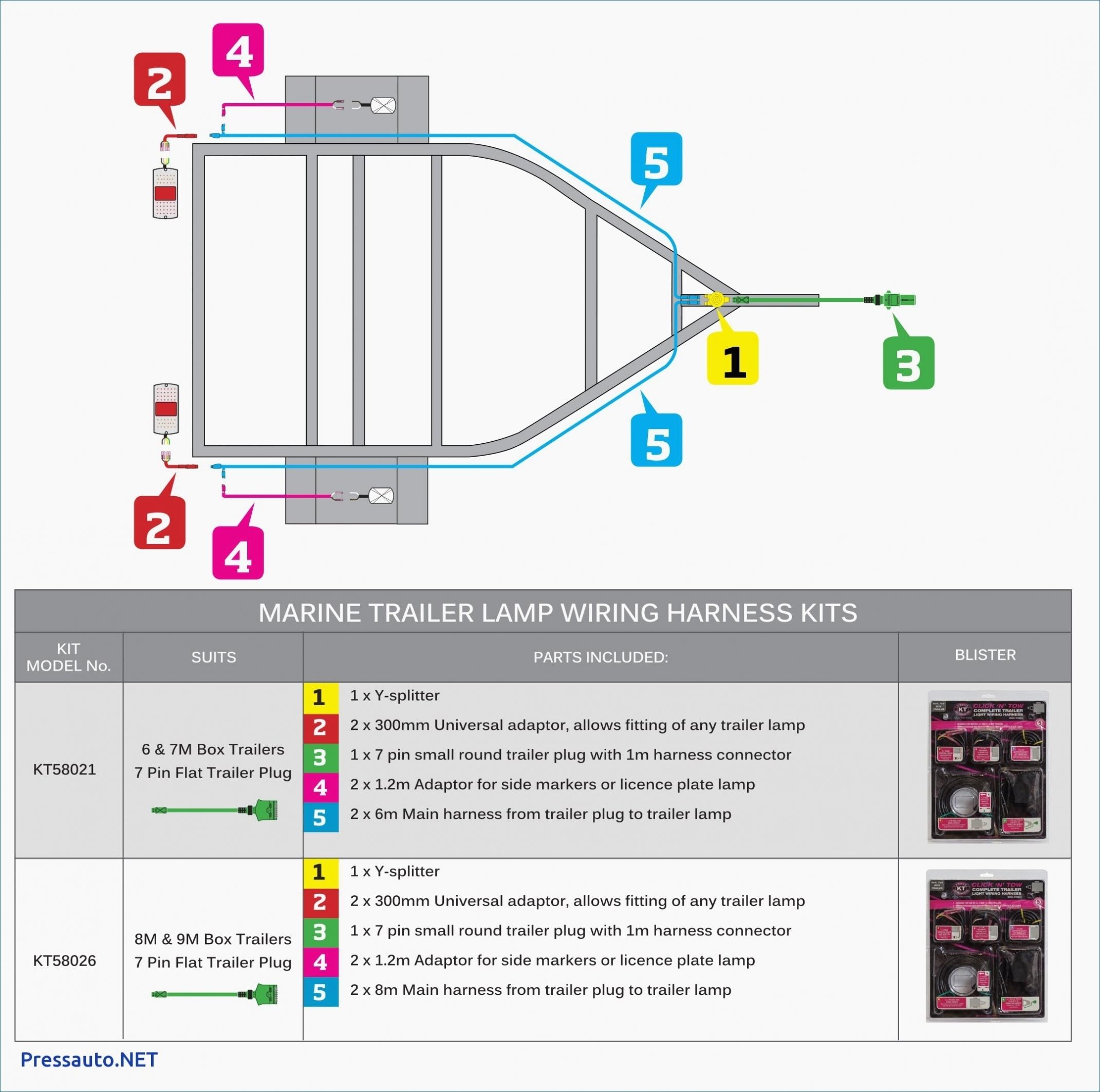 5 Pin Boat Trailer Wiring Diagram