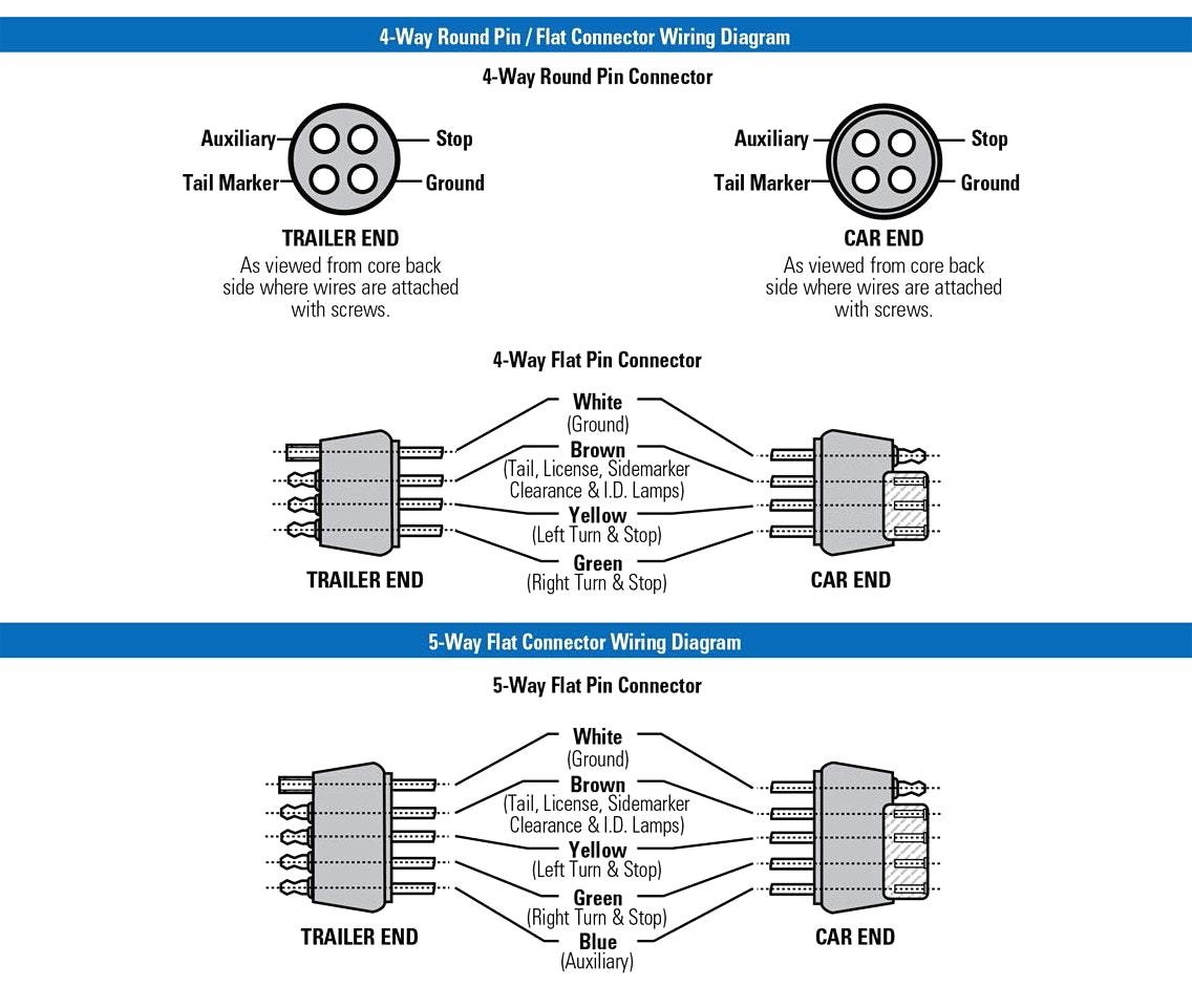 5 wire to 4 wire trailer wiring diagram Download-4 Wire To 5 Trailer Wiring Diagram Autoctono Me At 10-k
