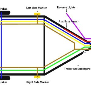 5 Wire to 4 Wire Trailer Wiring Diagram | Free Wiring Diagram