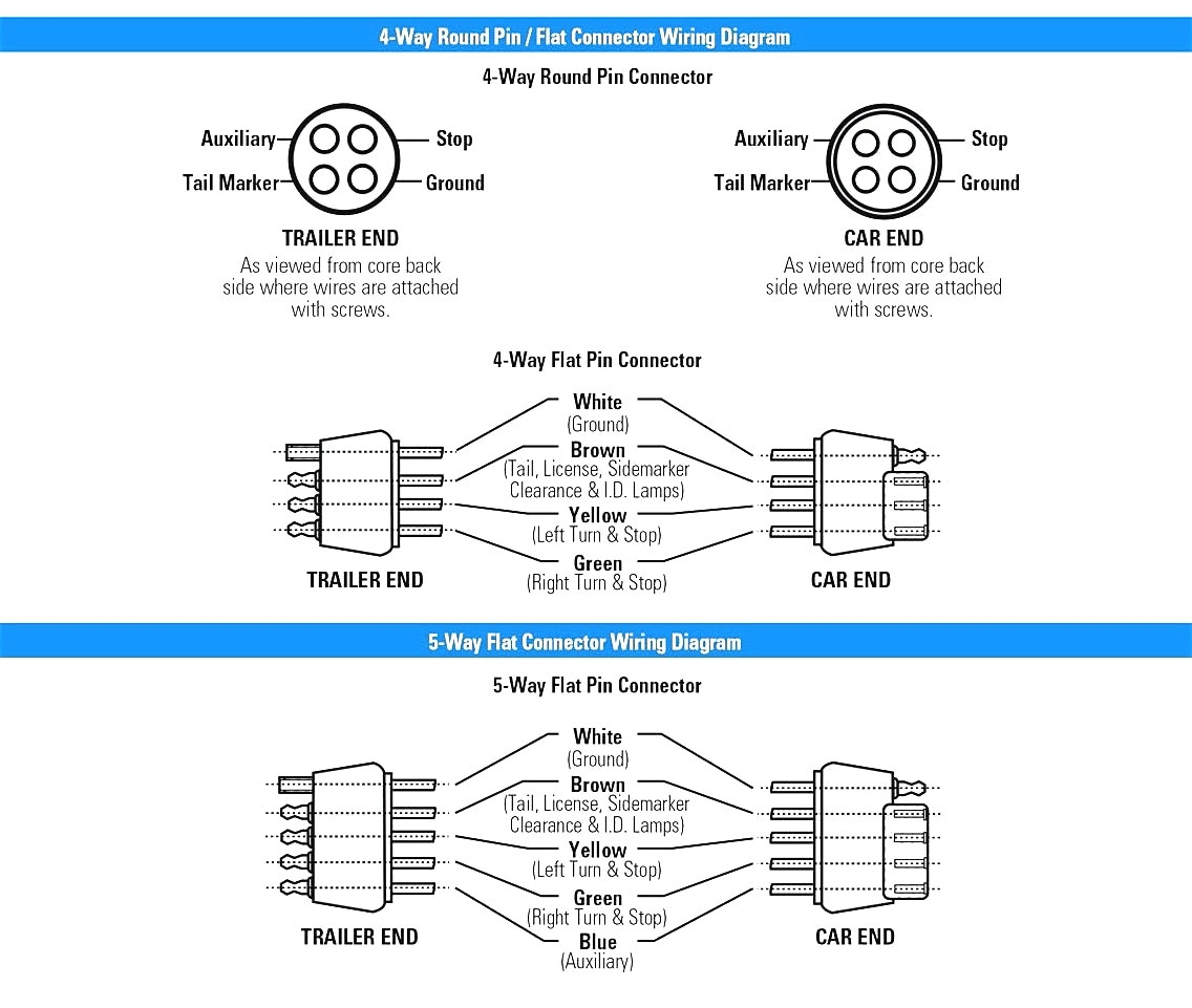 5 Wire To 4 Wire Trailer Wiring Diagram