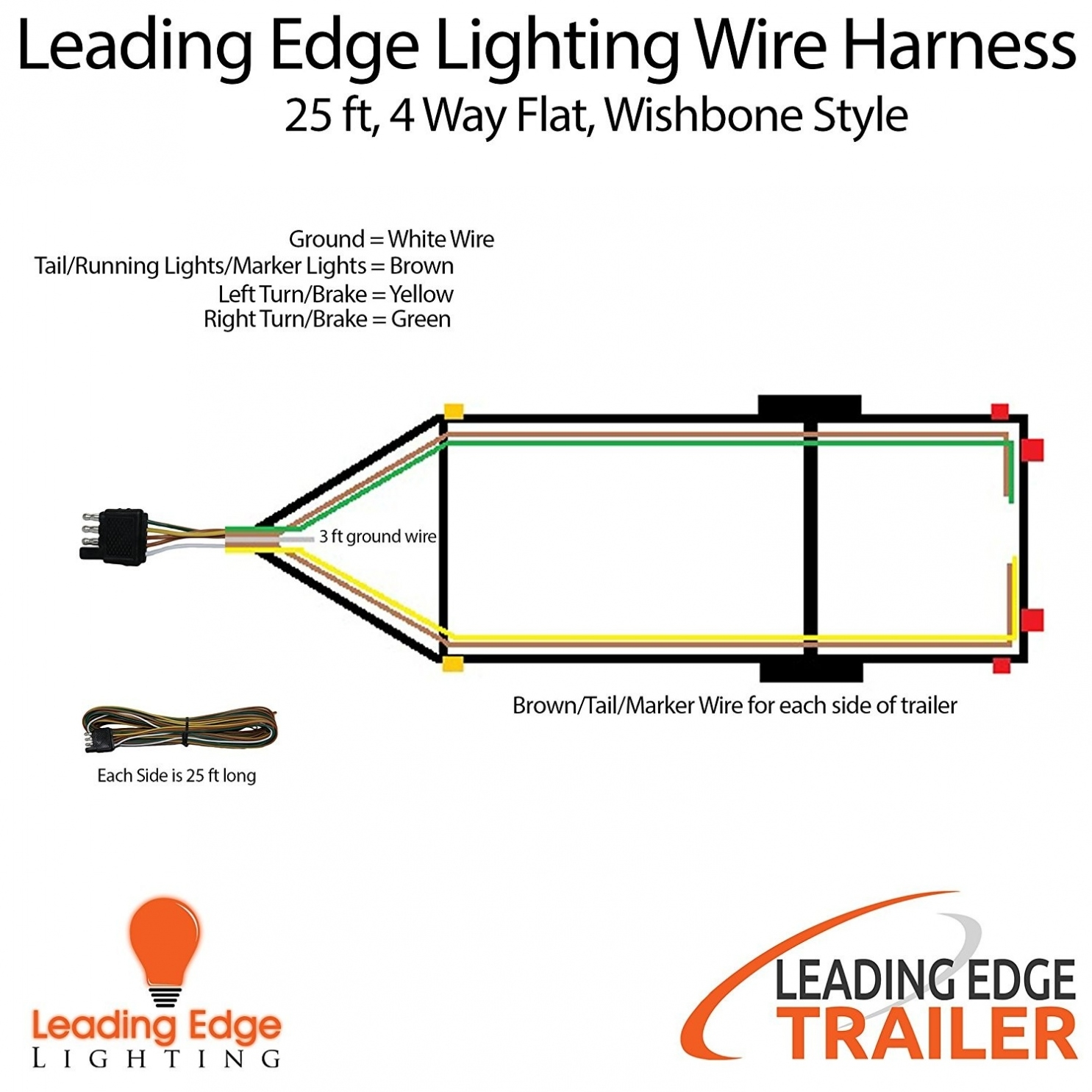 4 flat wire diagram 5 wire to 4 wire trailer wiring diagram | free wiring diagram 4 flat wire harness diagram