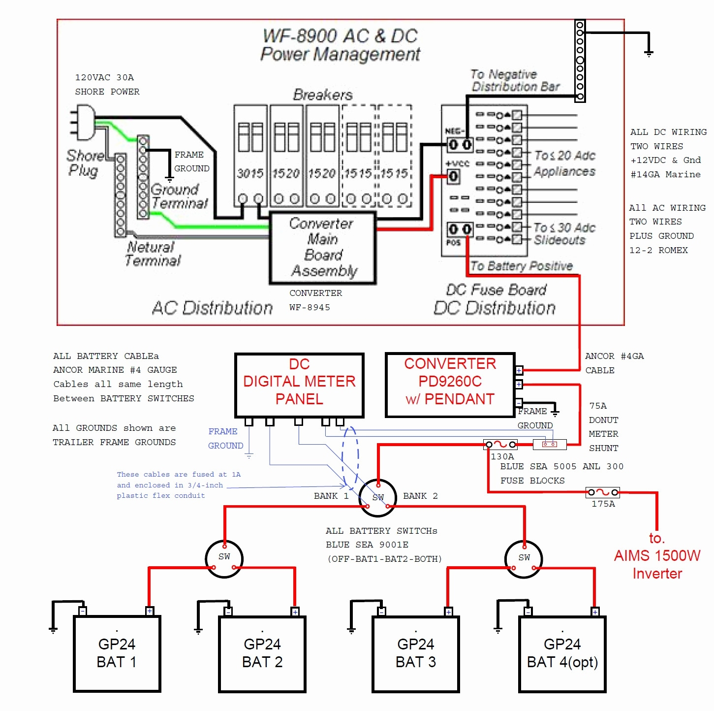 DIAGRAM] At Amp T Phone Wiring Diagram FULL Version HD ... on wiring a rv power panel, wiring rv camper, 50 amp rv park service, wiring 50 amp rv breaker, wiring rv converters, wiring 50 amp rv supplies,
