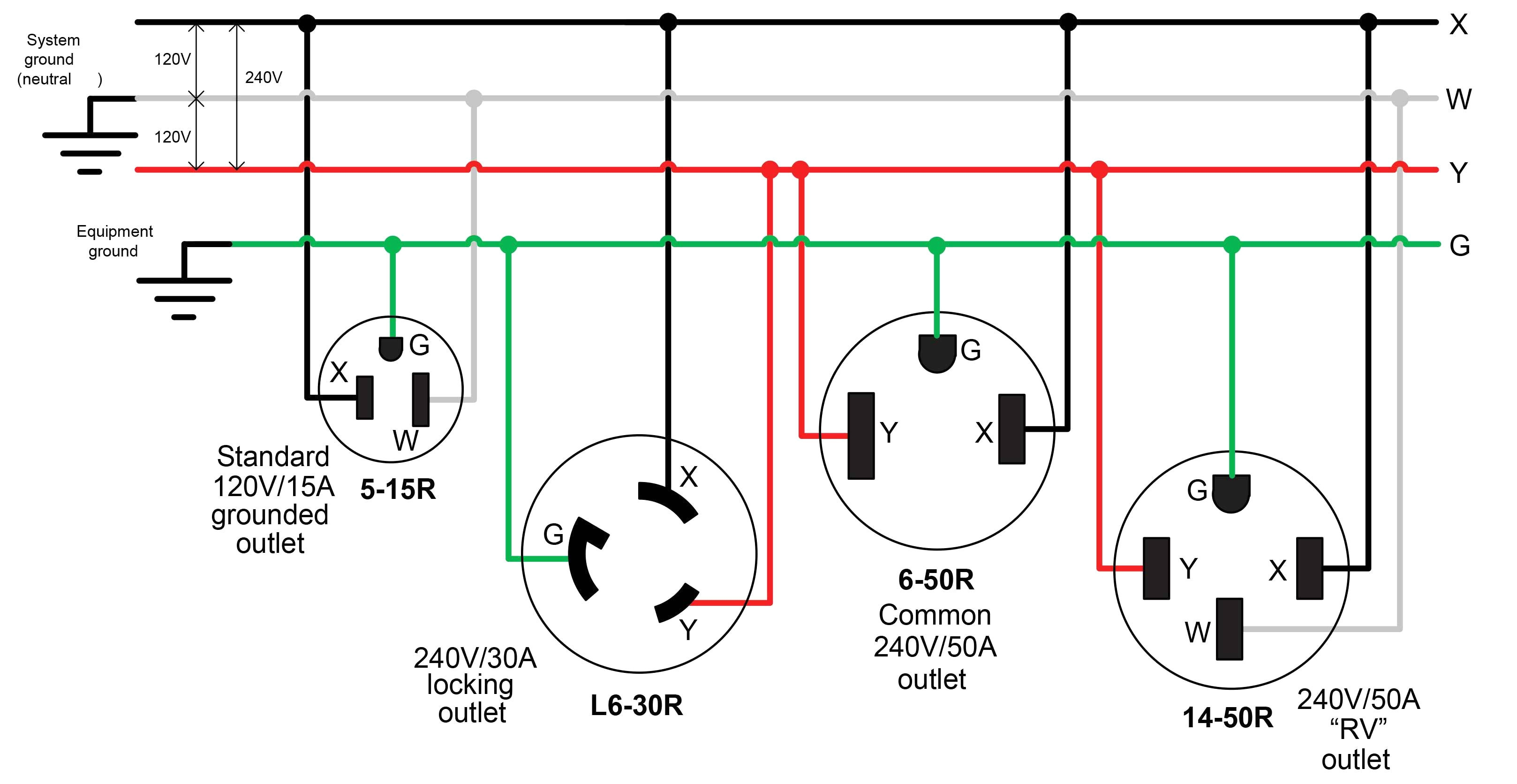 Admirable Outlets In Parallel Diagram Get Free Image About Wiring Diagram Wiring Cloud Hisonuggs Outletorg