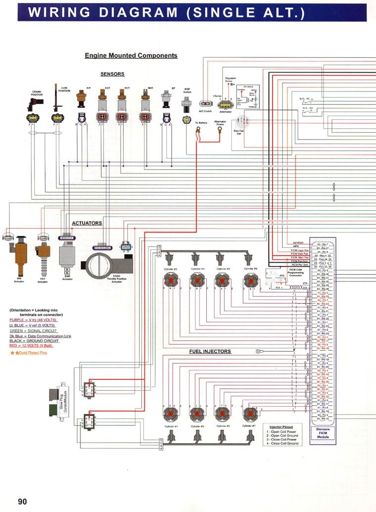 6.0 powerstroke injector wiring diagram Download-6 0 Powerstroke Injector Wiring Diagram 7 3 Powerstroke Wiring Diagram Google Search 20-g