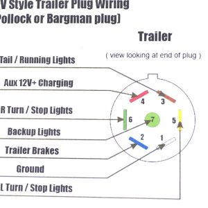 7 Pin Hitch Wiring Diagram - Wiring Diagram for Hopkins Trailer Plug 2017 Wiring Diagram 7 Pin Plug Australia Inspirationa Wiring Diagram 3n