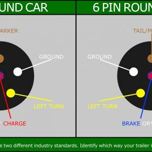 7 Pin Round Trailer Wiring Diagram - 6 Pin Round Trailer Plug Wiring Diagram Download Wiring Diagram Rv 7 Way Plug New 11q