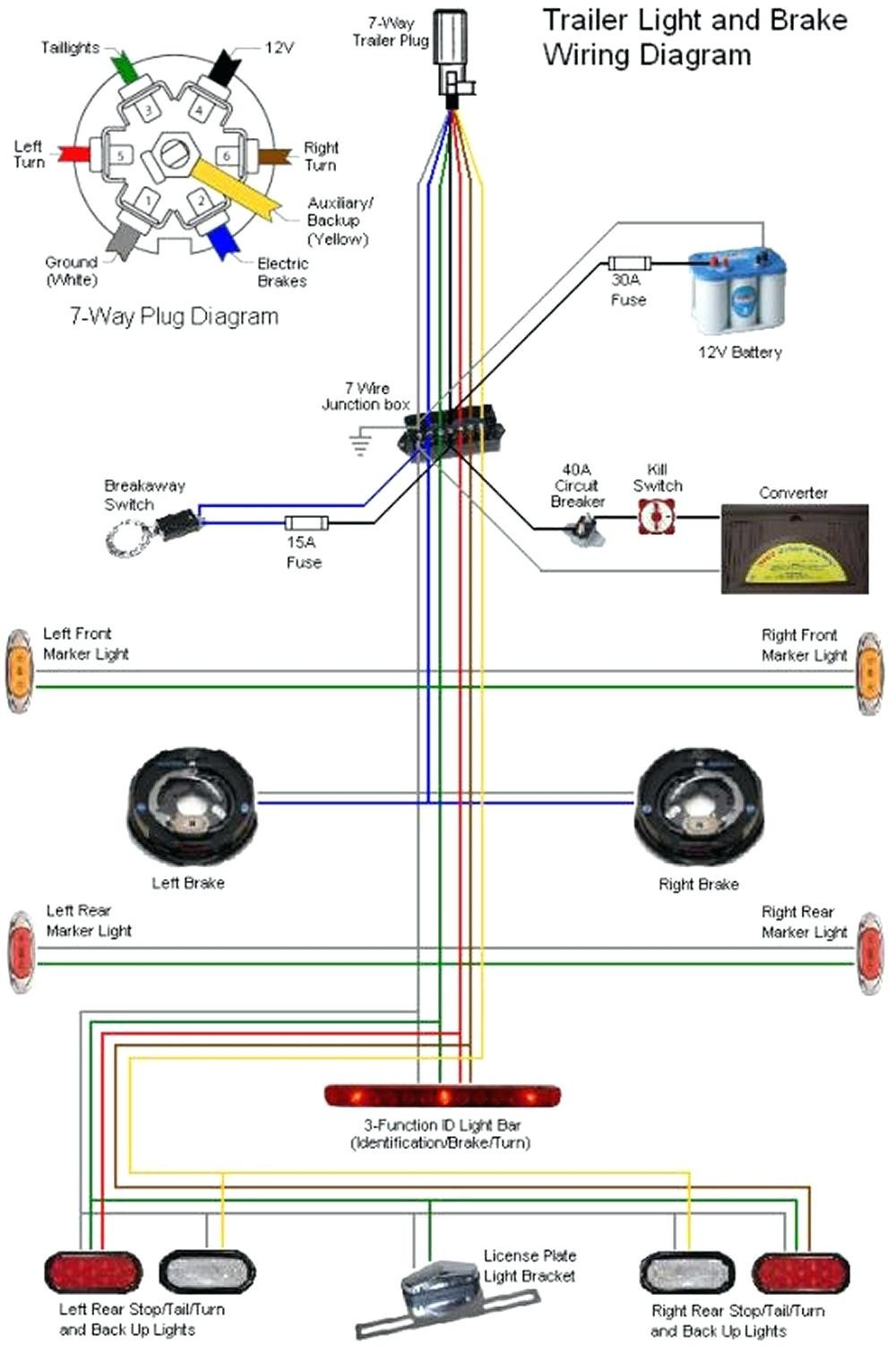 6 Pin Flat Trailer Wiring Diagram