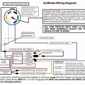 7 Prong Trailer Wiring Diagram - Wiring Diagram Trailer Brakes Save Reese Trailer Wiring Diagram Valid Reese Brake Controller Wiring 9j