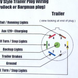 7 Prong Trailer Wiring Diagram - Wiring Diagram Trailer Plug 7 Save 7 Prong Trailer Wiring Diagram originalstylophone 10b