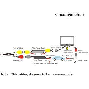 7 Tft Lcd Monitor Wiring Diagram - Amazon Backup Camera and Monitor Kit Chuanganzhuo License Car Styling 7 Inch Tft Lcd Screen 5n