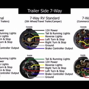 7 way trailer plug wiring diagram ford - 7 way trailer plug wiring diagram  ford –
