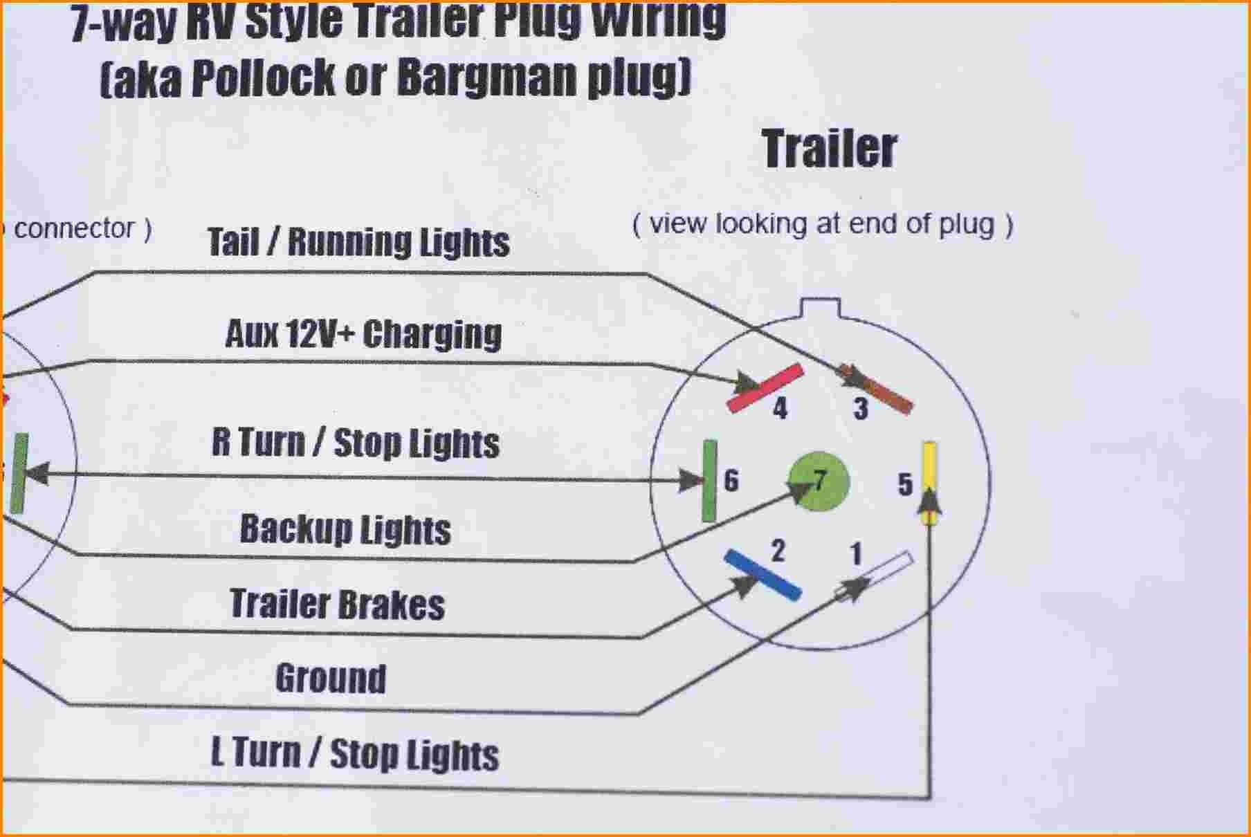 7 way trailer plug wiring diagram ford | free wiring diagram 7 wire trailer plug wiring diagram car