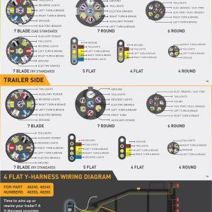 7 Way Trailer Plug Wiring Diagram ford - Wiring Diagram for Trailer Flat Plug Print Australian Trailer Plug Wiring Diagram 7 Way New 7 Blade Wiring 5n
