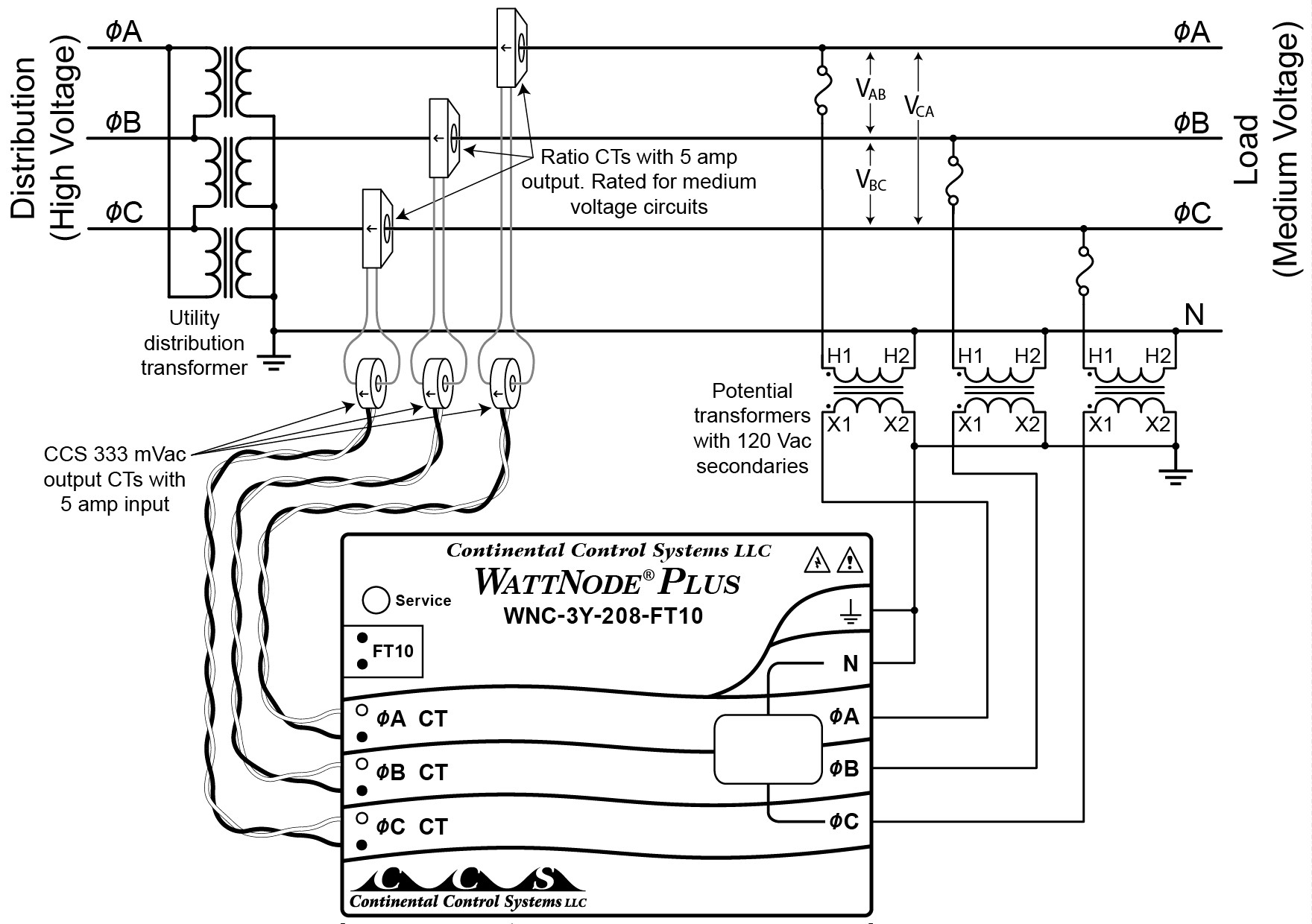 75 Kva Transformer Wiring Diagram | Free Wiring Diagram