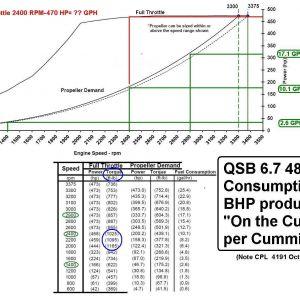 8.3 Cummins Fuel Shutoff solenoid Wiring Diagram - 8 3 Cummins Fuel Shutoff solenoid Wiring Diagram Qsb 6 7 Fuel Gph Vs Bhp 12i
