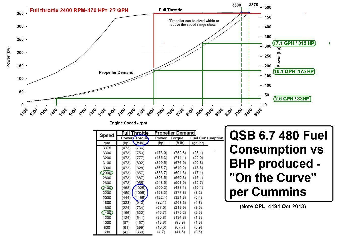 8.3 mins Fuel Shutoff solenoid Wiring Diagram | Free ...  Dodge Sel Wiring Diagram on