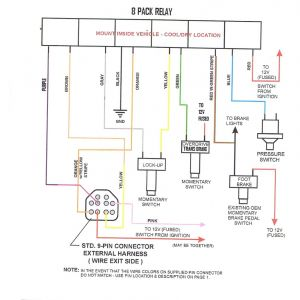 8.3 Cummins Fuel Shutoff solenoid Wiring Diagram - Emergency Push button Wiring Diagram Download Wiring Diagram for Emergency Light Switch Best Emergency Stop Download Wiring Diagram 20r
