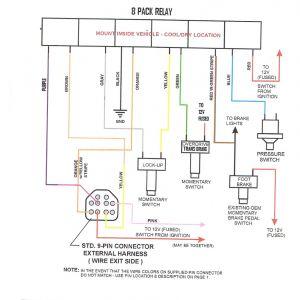 8 Parking Sensor Wiring Diagram - 8 Parking Sensor Wiring Diagram Wiring and Operation 9 Pin Feb 2012 14m