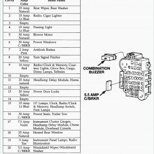 95 Jeep Cherokee Radio Wiring Diagram - Trailer Wiring Diagram for Jeep Cherokee Save 1998 Jeep Cherokee Xj Wiring Diagram Best Chrysler Radio 10b