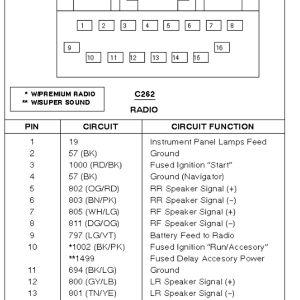 98 ford Explorer Radio Wiring Diagram | Free Wiring Diagram
