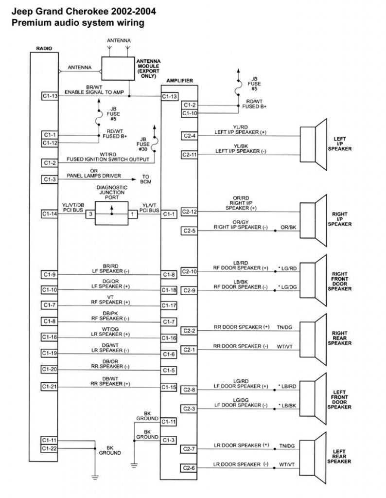 98 Jeep Cherokee Radio Wiring Diagram