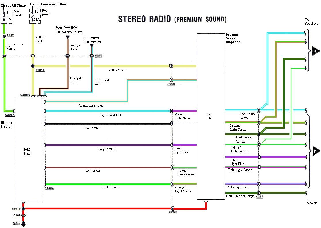 98 mustang radio wiring diagram Collection-Inspirational 1998 Ford Mustang Stereo Wiring Diagram 20 About Adorable 7-j