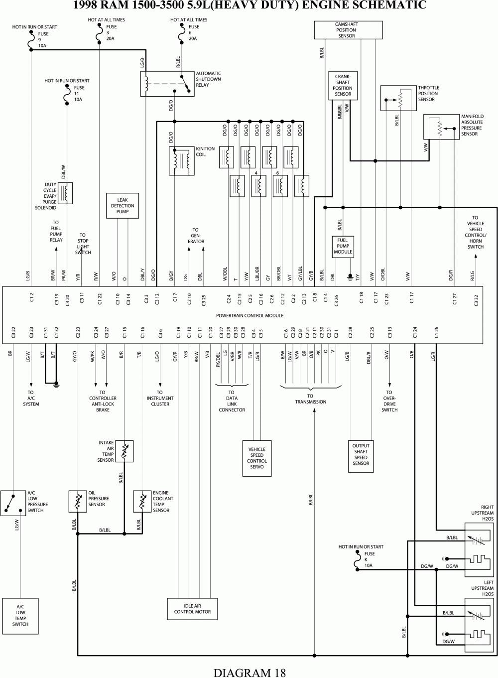 99 Dodge Durango Wiring Diagram
