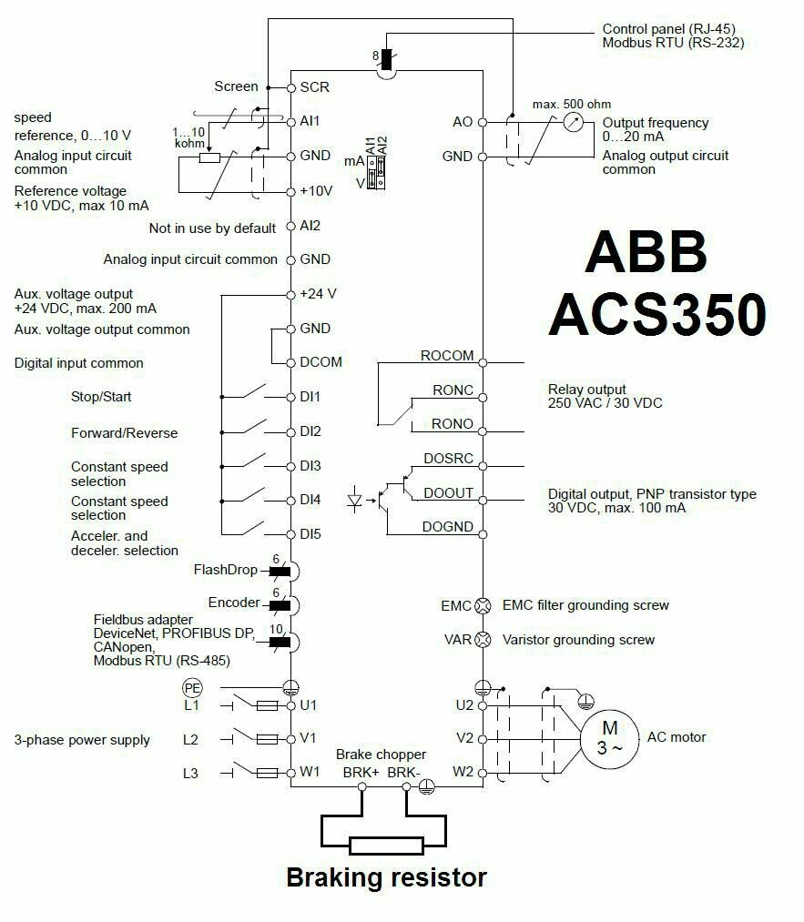 abb vfd wiring diagram free wiring diagram