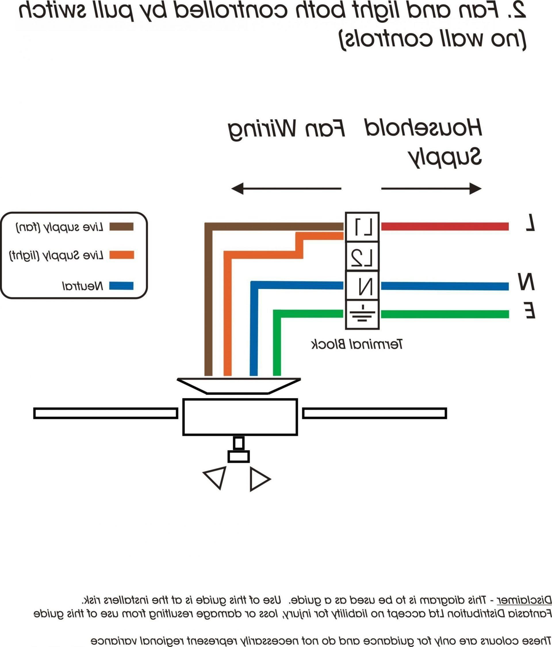 Ac Contactor Wiring Diagram | Free Wiring Diagram
