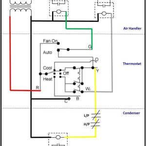 Ac thermostat Wiring Diagram - Home Hvac Wiring Diagram New Room thermostat Wiring Diagrams for Hvac Systems with Home Ac 14p