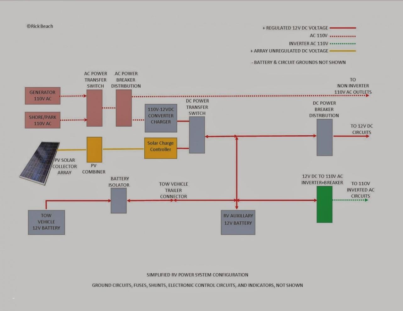 Ac Wiring Diagram | Free Wiring Diagram on