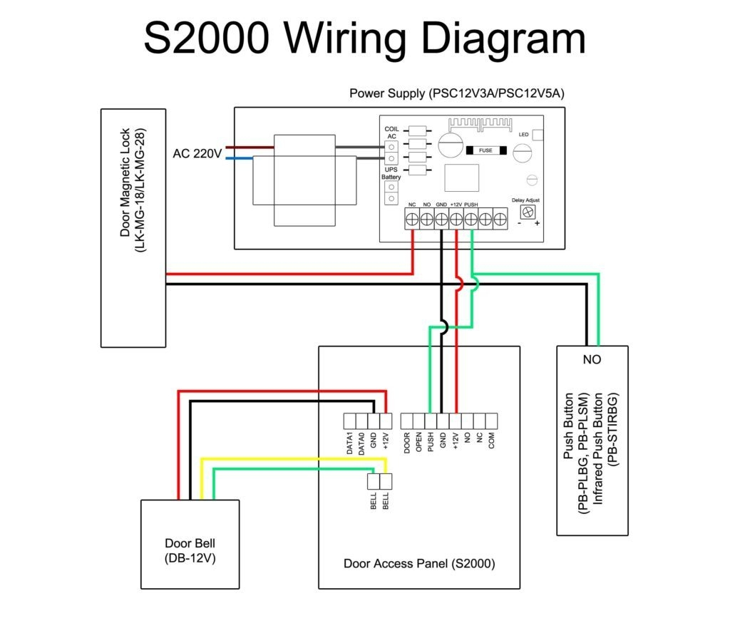 Access Control Card Reader Wiring Diagram | Free Wiring Diagram on