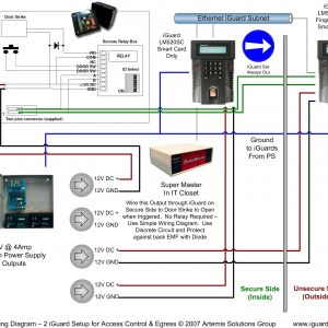 Access Control System Wiring Diagram - Access Control Wiring Diagrams Download Access Control Systems Australia 19 H 12r