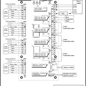 Access Control System Wiring Diagram - Door Access Control System Wiring Diagram to 531 Bright with Lenel Lenel 2220 Wiring Diagram 20t
