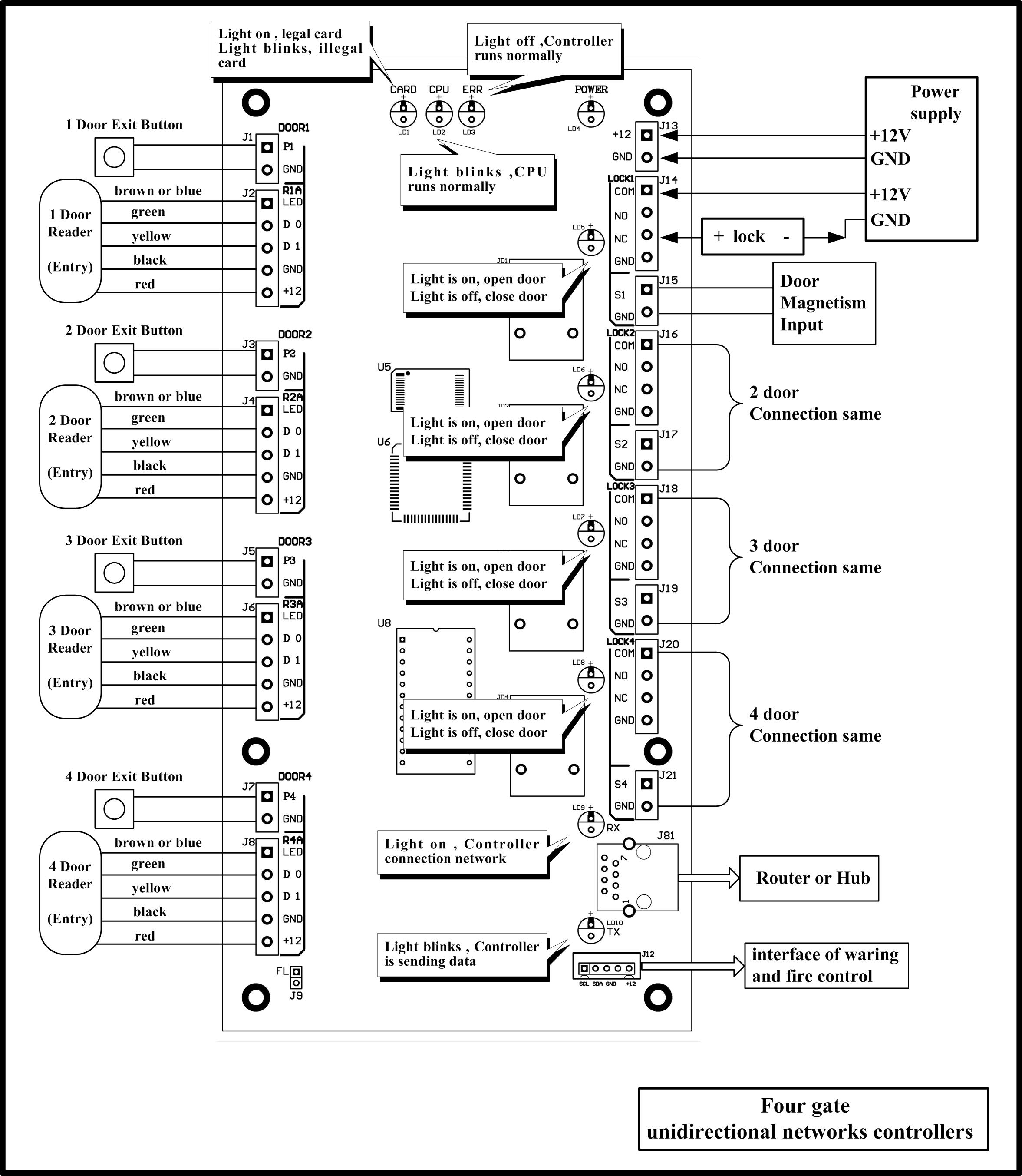 access control system wiring diagram