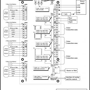 Access Control Wiring Diagram - Wiring Diagram Access Control System Fresh Lenel 2220 Wiring Diagram Wiring Diagram – Chocaraze 14f