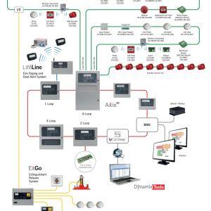 Addressable Fire Alarm System Wiring Diagram - Ademco Alarm Wiring Diagram Refrence Fire Alarm Addressable System Wiring Diagram for and Pdf Inside 8l
