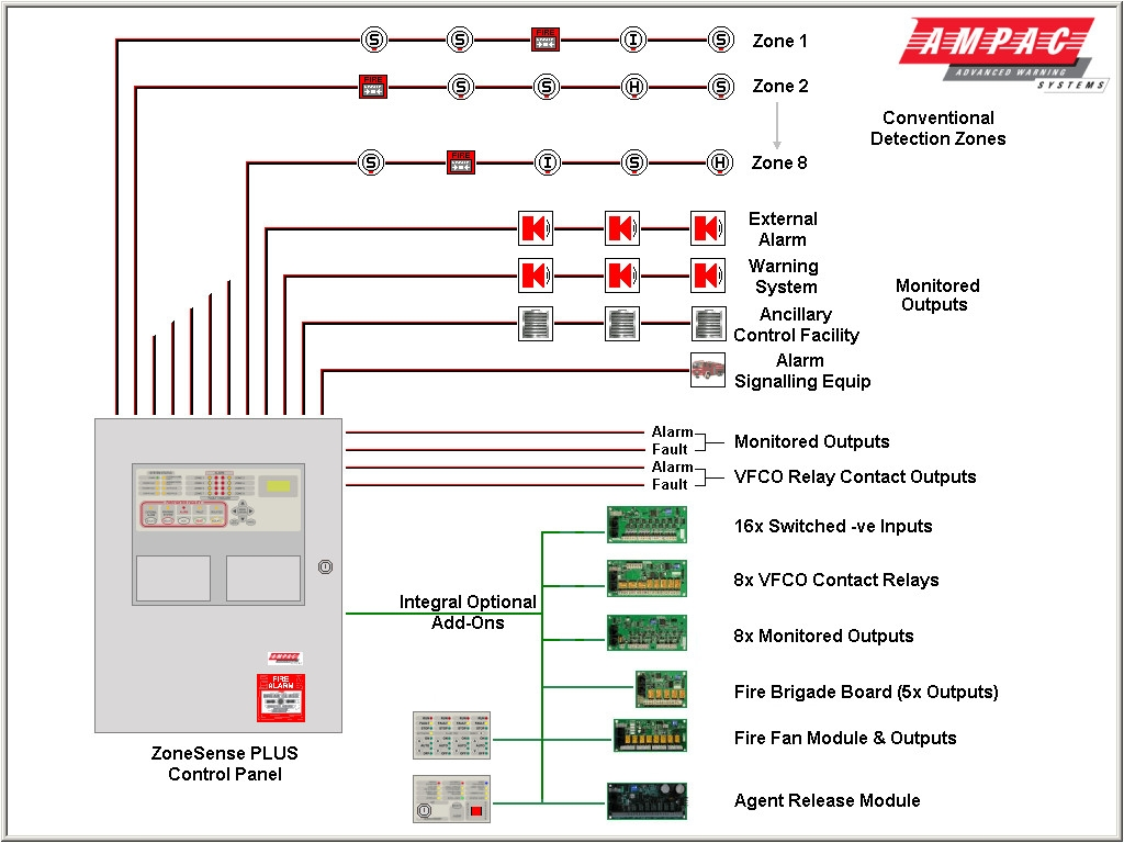 Addressable Fire Alarm System Wiring Diagram