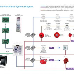 fire alarm wiring diagram pdf addressable fire alarm wiring diagram