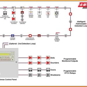 Addressable Fire Alarm System Wiring Diagram | Free Wiring ...