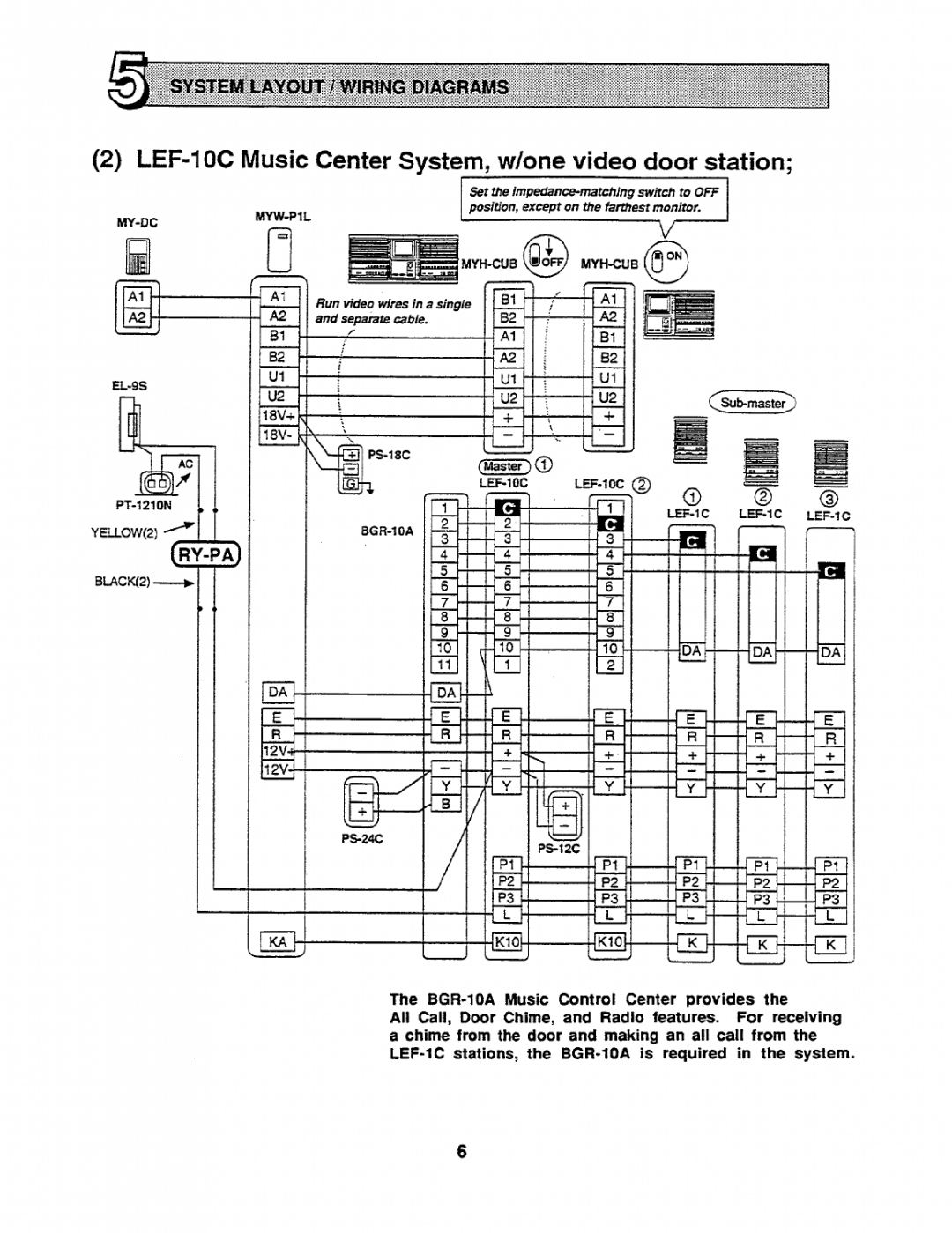 aiphone lef 3l wiring diagram Collection-AiPhone Lef 10 Wiring Diagram Best Diagram Lee Dan Audio and Video Apartment Inter S 4-c