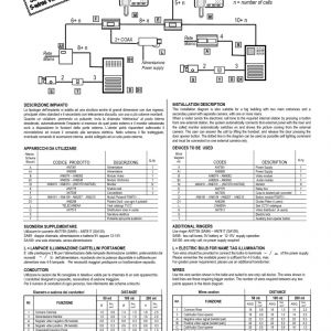 AiPhone Td 6h Wiring Diagram - AiPhone Td 6h Wiring Diagram Collection Bitron 5 Wire Video 2 Entrance 1 with Additional 19m