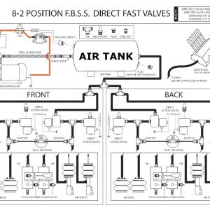 Air Bag Suspension Wiring Diagram - Air Suspension Wiring Diagram 5a F546 for Ride Switch Box Brilliant within 14a